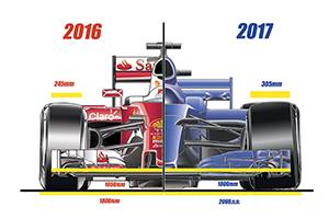 O nouă eră în Formula 1